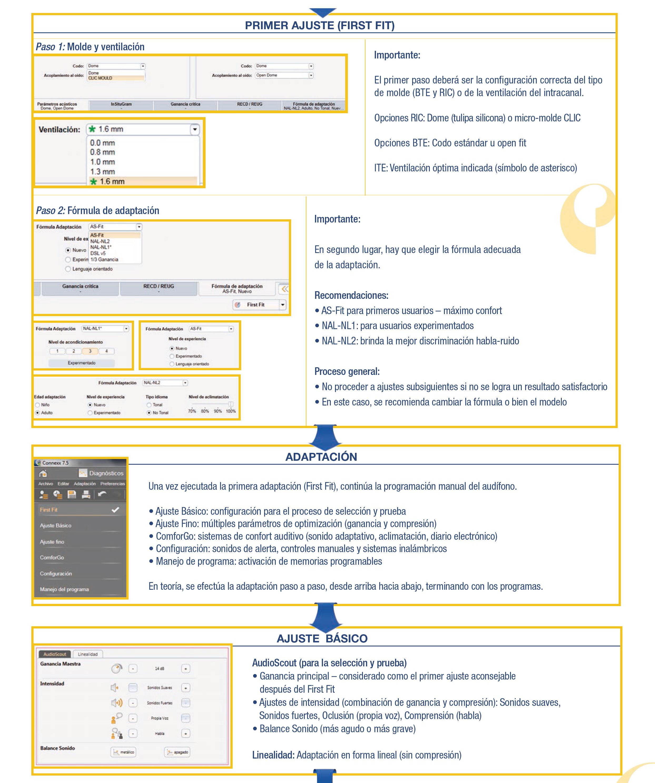 CONNEXX-AudioFit-7-5-GA-graf-2