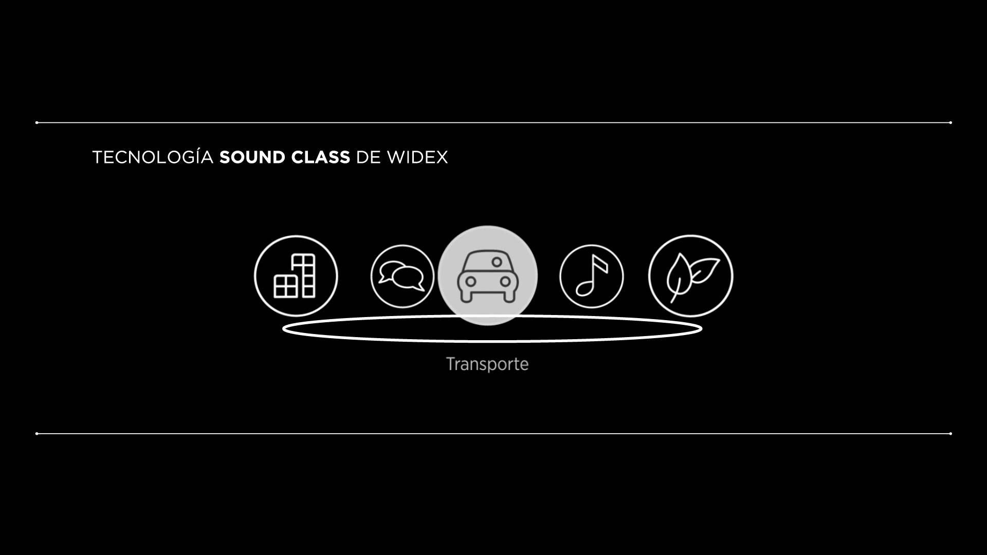 tecnologia-sound-class-widex-GA
