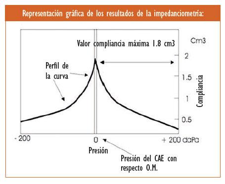 impedanciometria-GA