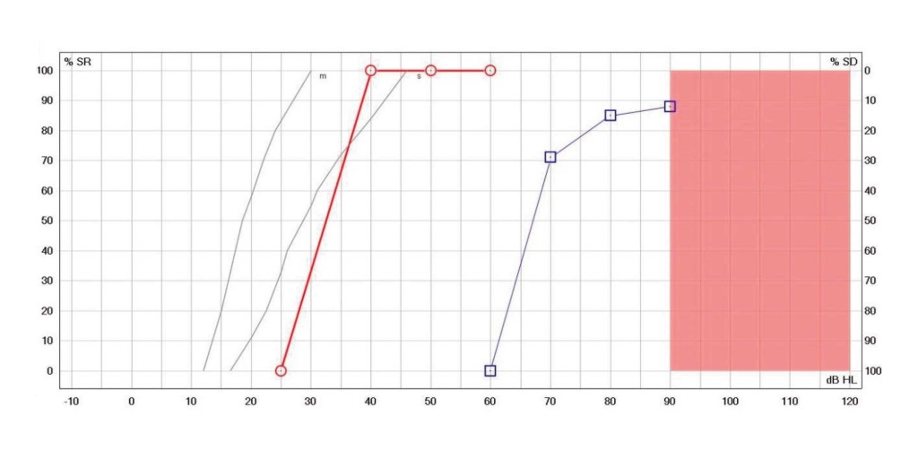 diagrama2-articulo-tecnico-GA