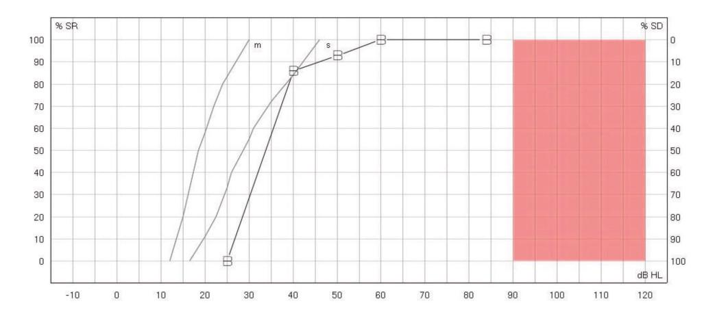 diagrama6-articulo-tecnico-GA