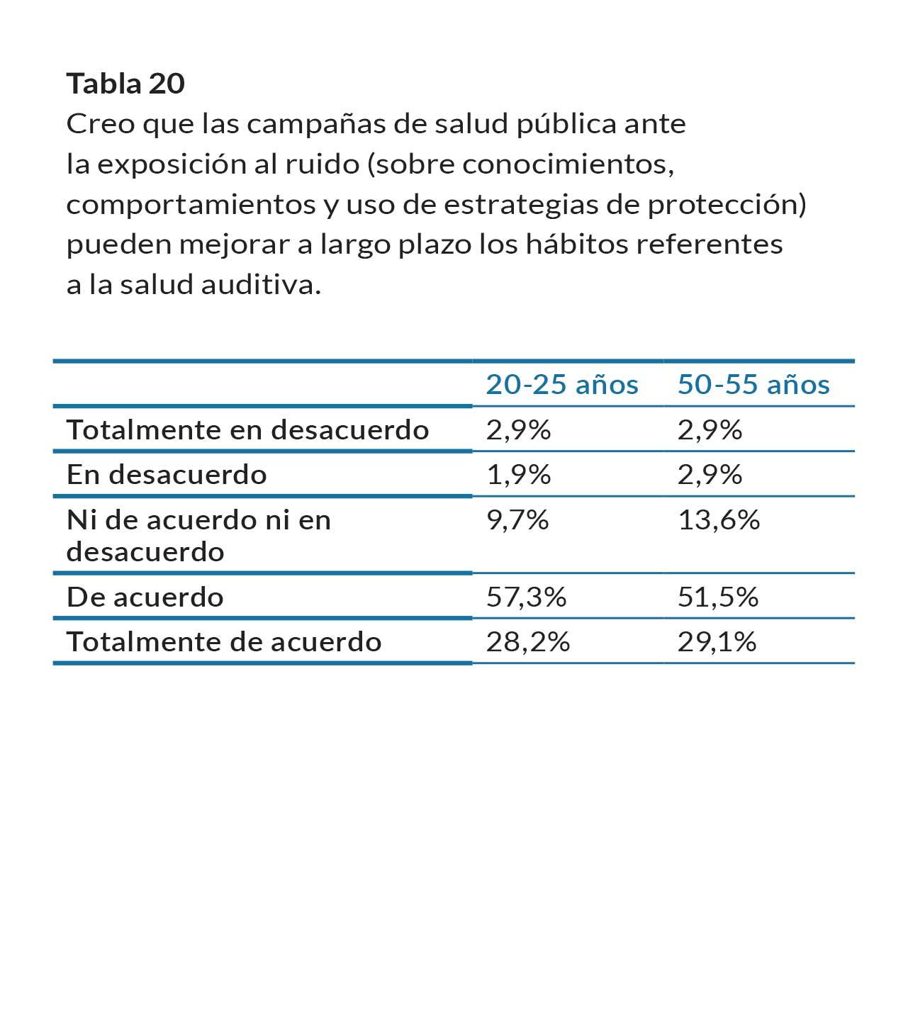 tabla20